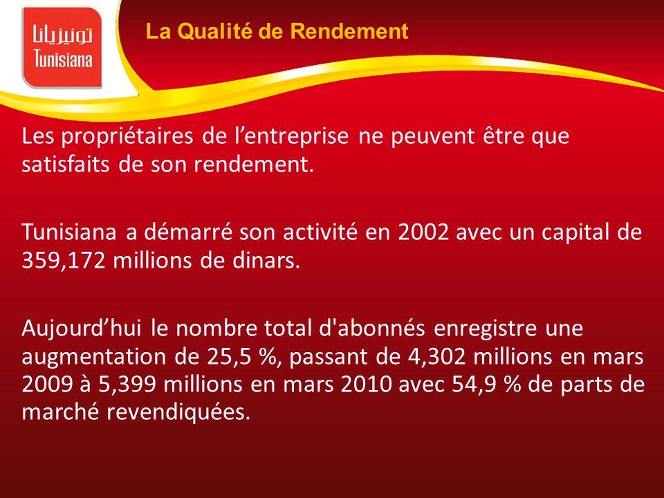 Les propriétaires de lentreprise ne peuvent être que satisfaits de son rendement. Tunisiana a démarré son activité en 2002 avec un capital de 359,172