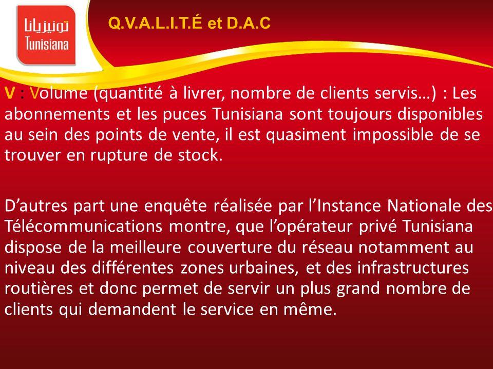 V : Volume (quantité à livrer, nombre de clients servis…) : Les abonnements et les puces Tunisiana sont toujours disponibles au sein des points de ven