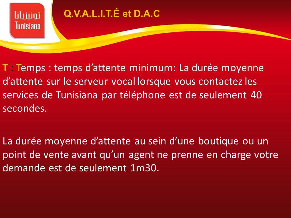 T : Temps : temps dattente minimum: La durée moyenne dattente sur le serveur vocal lorsque vous contactez les services de Tunisiana par téléphone est