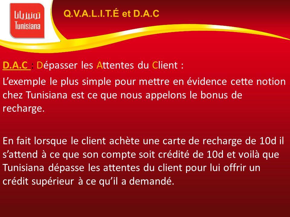 D.A.C : Dépasser les Attentes du Client : Lexemple le plus simple pour mettre en évidence cette notion chez Tunisiana est ce que nous appelons le bonu