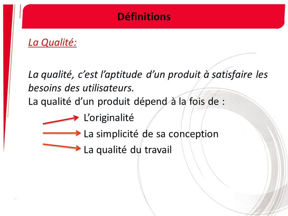 Définitions La Qualité: La qualité, cest laptitude dun produit à satisfaire les besoins des utilisateurs. La qualité dun produit dépend à la fois de :