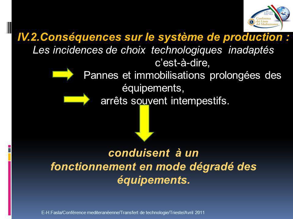 IV.2.Conséquences sur le système de production : Les incidences de choix technologiques inadaptés cest-à-dire, Pannes et immobilisations prolongées des équipements, arrêts souvent intempestifs.