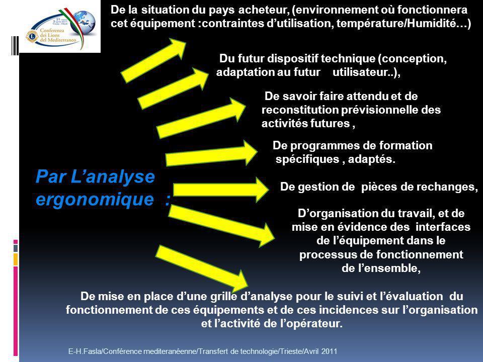 Par Lanalyse ergonomique : Du futur dispositif technique (conception, adaptation au futur utilisateur..), E-H.Fasla/Conférence mediteranéenne/Transfer