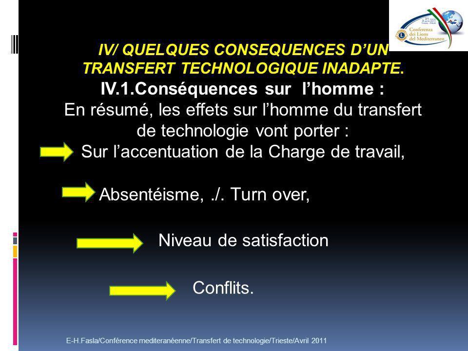 IV/ QUELQUES CONSEQUENCES DUN TRANSFERT TECHNOLOGIQUE INADAPTE. IV.1.Conséquences sur lhomme : En résumé, les effets sur lhomme du transfert de techno