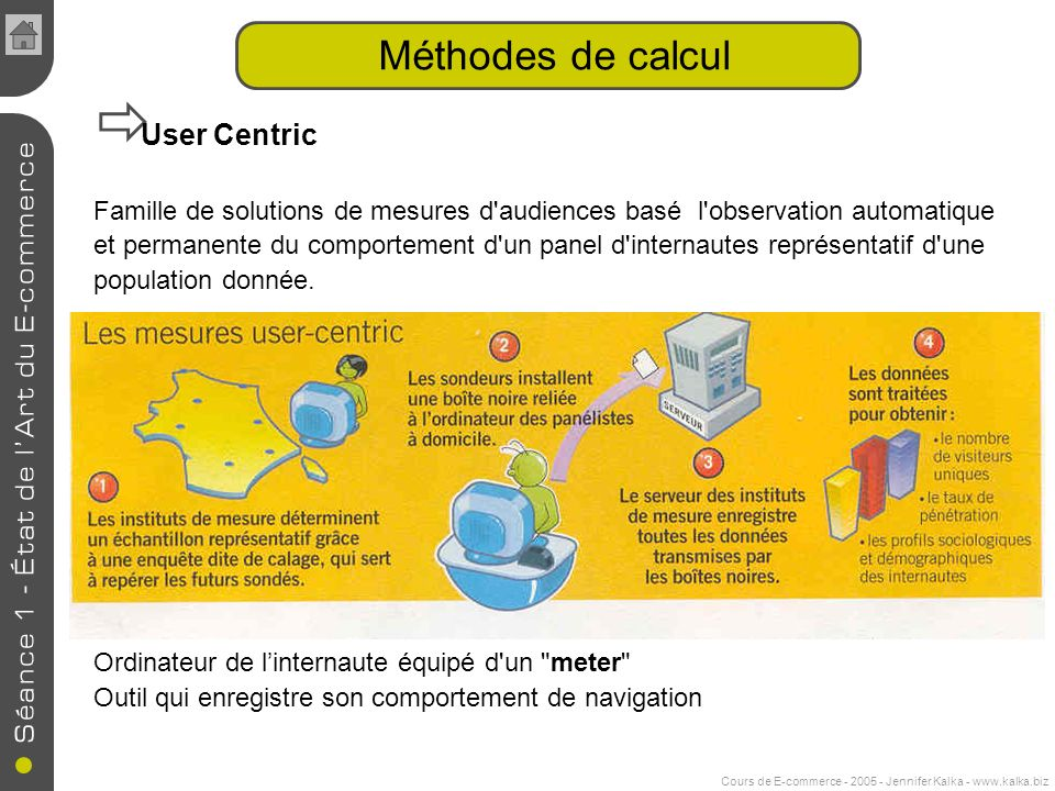 Cours de E-commerce - 2005 - Jennifer Kalka - www.kalka.biz User Centric Famille de solutions de mesures d audiences basé l observation automatique et permanente du comportement d un panel d internautes représentatif d une population donnée.