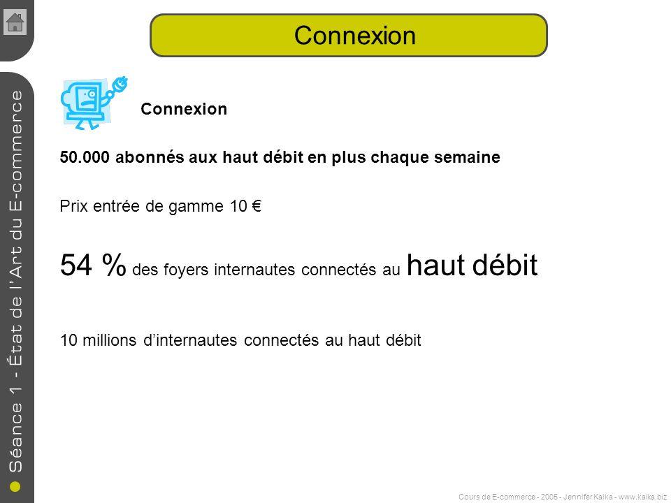 Cours de E-commerce - 2005 - Jennifer Kalka - www.kalka.biz Connexion 50.000 abonnés aux haut débit en plus chaque semaine Prix entrée de gamme 10 54