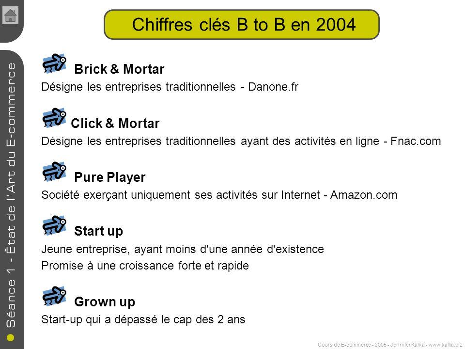 Cours de E-commerce - 2005 - Jennifer Kalka - www.kalka.biz Brick & Mortar Désigne les entreprises traditionnelles - Danone.fr Click & Mortar Désigne