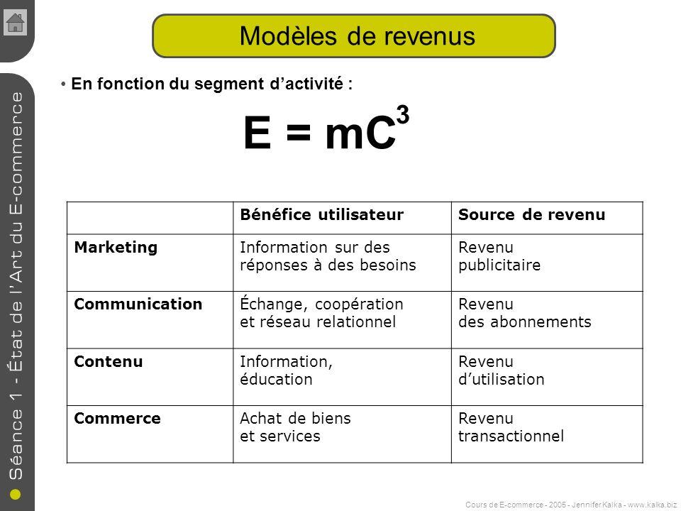 Cours de E-commerce - 2005 - Jennifer Kalka - www.kalka.biz Modèles de revenus En fonction du segment dactivité : E = mC Bénéfice utilisateurSource de