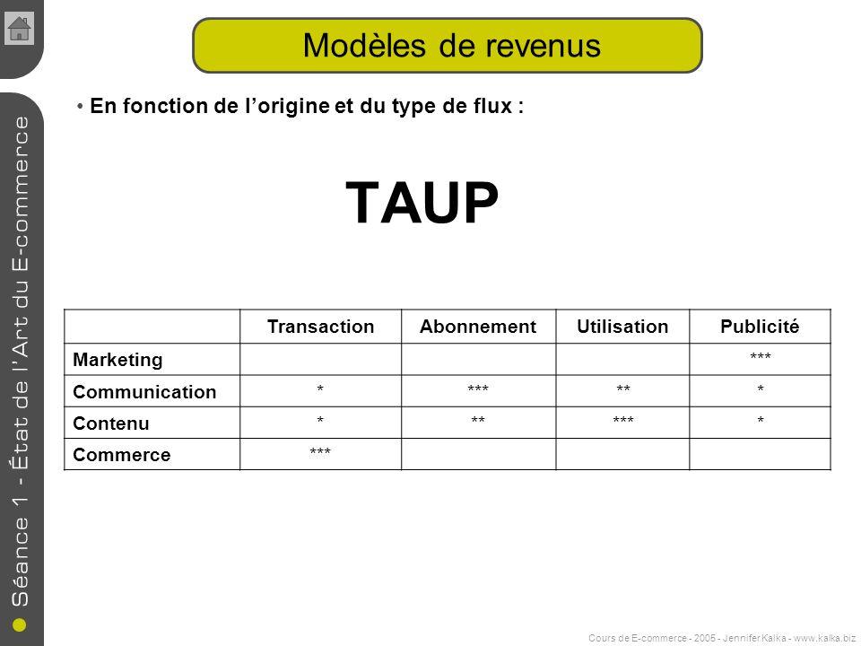 Cours de E-commerce - 2005 - Jennifer Kalka - www.kalka.biz Modèles de revenus En fonction de lorigine et du type de flux : TAUP TransactionAbonnement