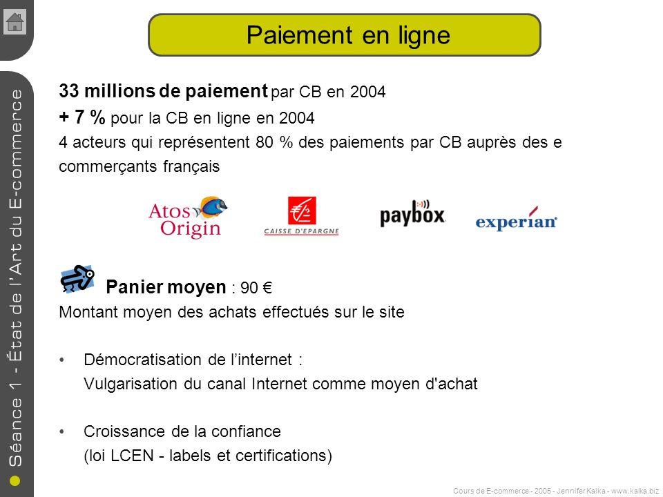 Cours de E-commerce - 2005 - Jennifer Kalka - www.kalka.biz Paiement en ligne 33 millions de paiement par CB en 2004 + 7 % pour la CB en ligne en 2004