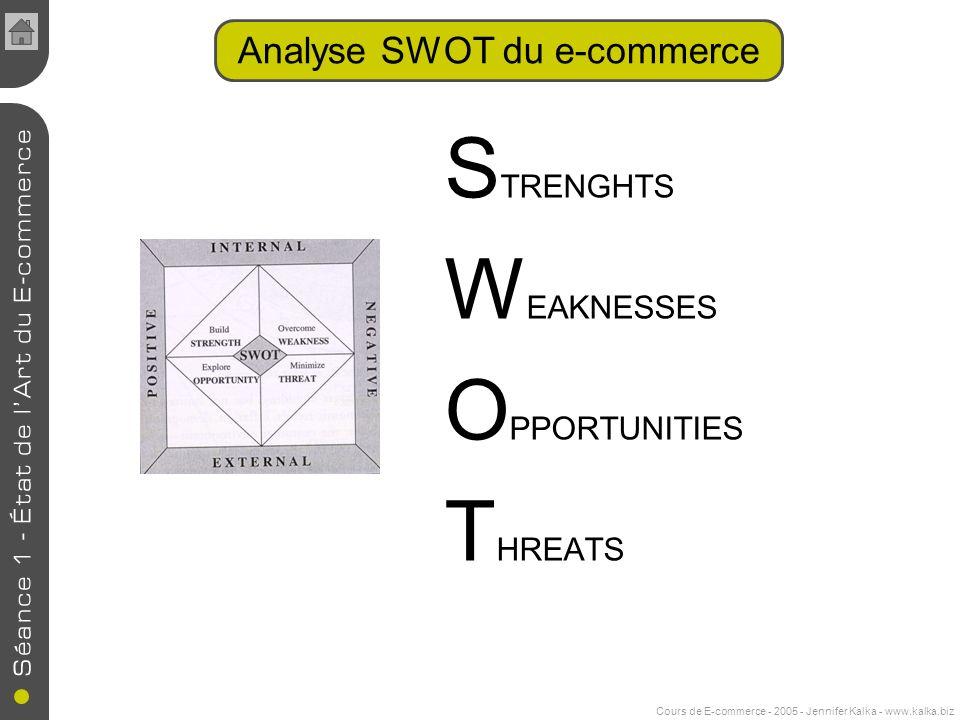 Cours de E-commerce - 2005 - Jennifer Kalka - www.kalka.biz Analyse SWOT du e-commerce S TRENGHTS W EAKNESSES O PPORTUNITIES T HREATS