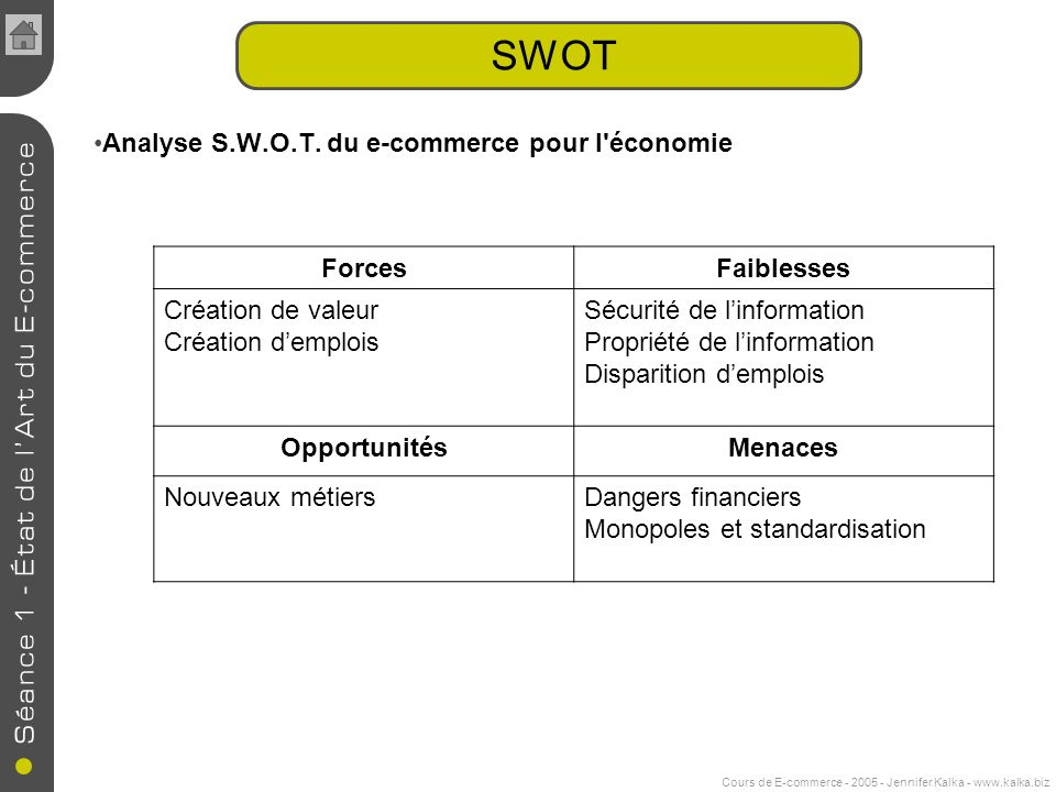 swot analysis on carrefour malaysia