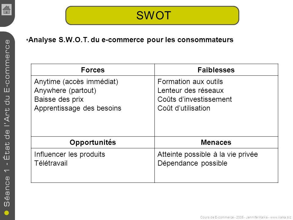 Cours de E-commerce - 2005 - Jennifer Kalka - www.kalka.biz SWOT Analyse S.W.O.T. du e-commerce pour les consommateurs ForcesFaiblesses Anytime (accès