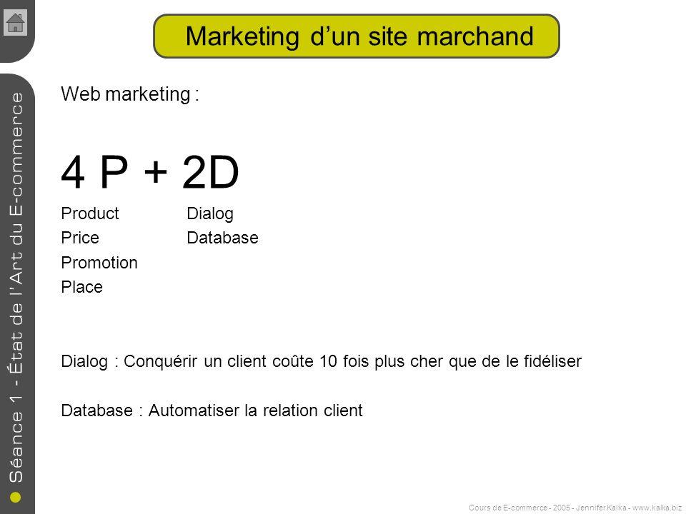 Cours de E-commerce - 2005 - Jennifer Kalka - www.kalka.biz Marketing dun site marchand Web marketing : 4 P + 2D Product Dialog Price Database Promotion Place Dialog : Conquérir un client coûte 10 fois plus cher que de le fidéliser Database : Automatiser la relation client