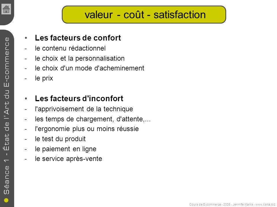 Cours de E-commerce - 2005 - Jennifer Kalka - www.kalka.biz valeur - coût - satisfaction Les facteurs de confort -le contenu rédactionnel -le choix et