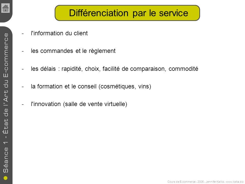 Cours de E-commerce - 2005 - Jennifer Kalka - www.kalka.biz Différenciation par le service -l'information du client -les commandes et le règlement -le