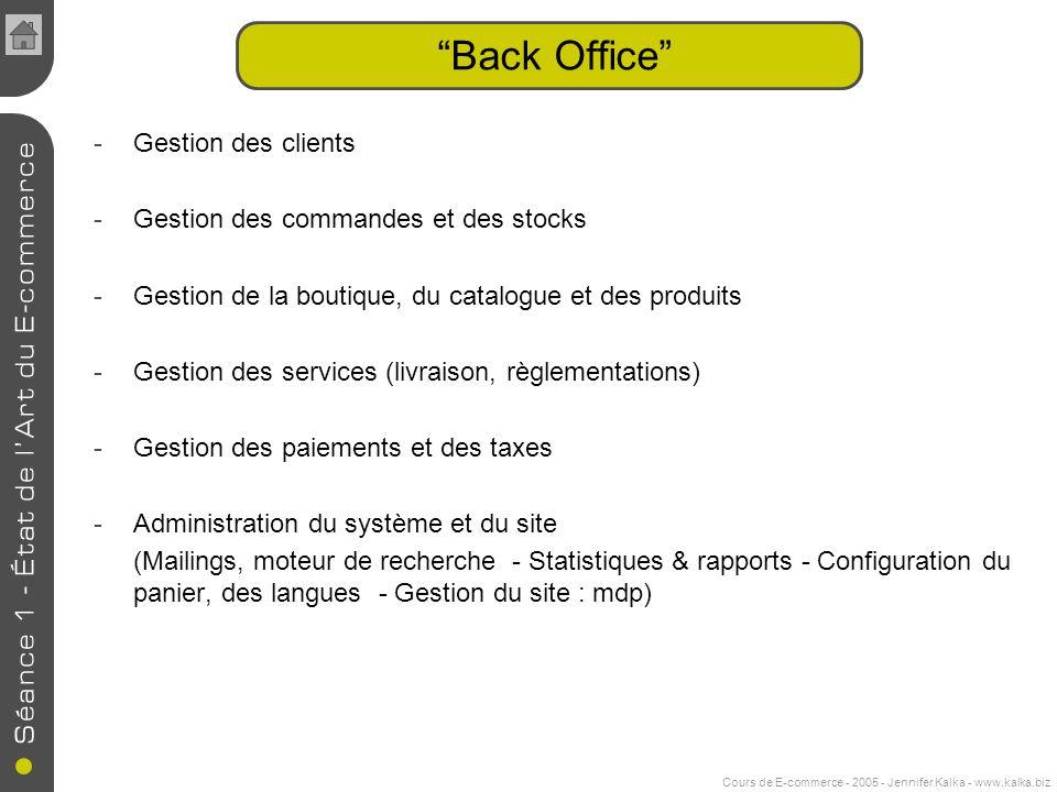 Cours de E-commerce - 2005 - Jennifer Kalka - www.kalka.biz Back Office -Gestion des clients -Gestion des commandes et des stocks -Gestion de la bouti