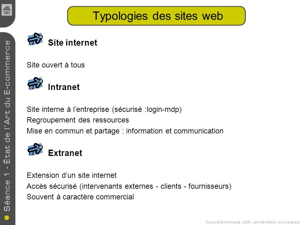 Cours de E-commerce - 2005 - Jennifer Kalka - www.kalka.biz Site internet Site ouvert à tous Intranet Site interne à lentreprise (sécurisé :login-mdp)