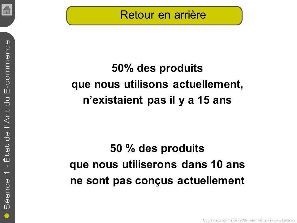 Cours de E-commerce - 2005 - Jennifer Kalka - www.kalka.biz 50% des produits que nous utilisons actuellement, nexistaient pas il y a 15 ans 50 % des produits que nous utiliserons dans 10 ans ne sont pas conçus actuellement Retour en arrière