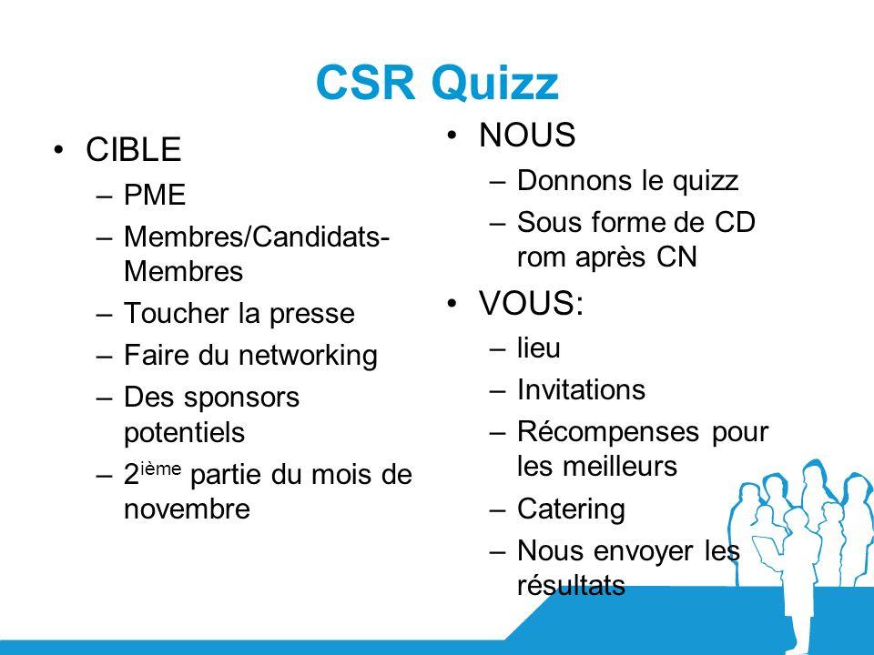 CSR Quizz CIBLE –PME –Membres/Candidats- Membres –Toucher la presse –Faire du networking –Des sponsors potentiels –2 ième partie du mois de novembre N