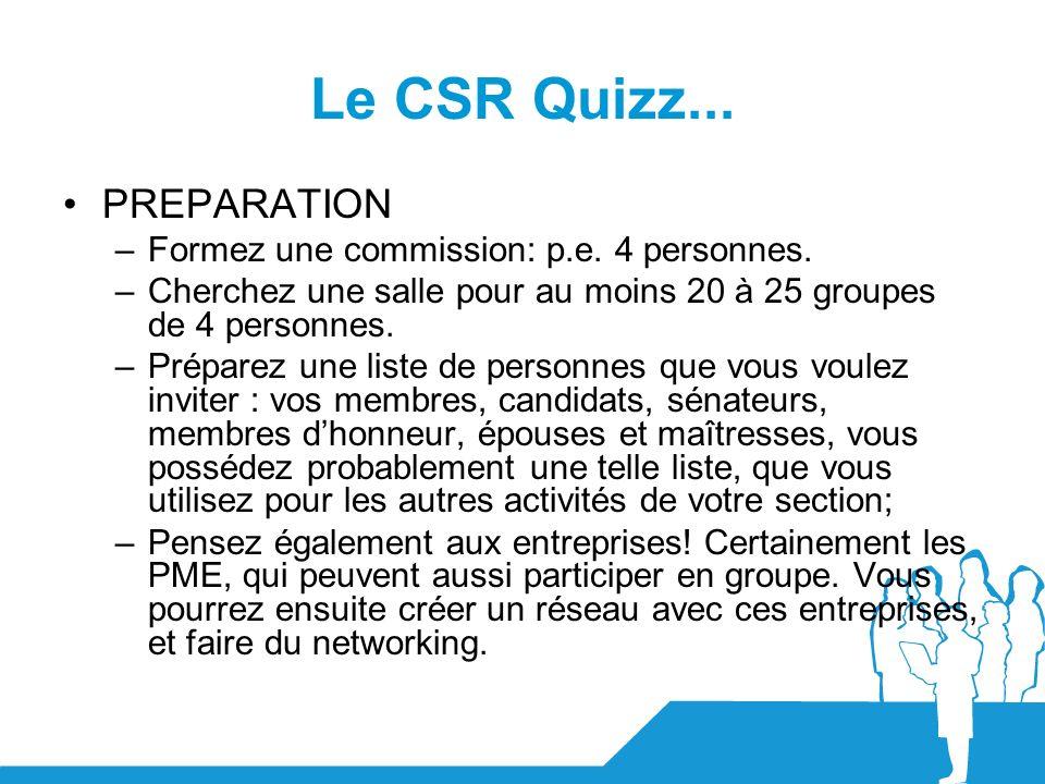 Le CSR Quizz... PREPARATION –Formez une commission: p.e. 4 personnes. –Cherchez une salle pour au moins 20 à 25 groupes de 4 personnes. –Préparez une