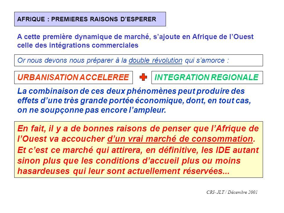 EXEMPLE: avant lUEMOA, la balkanisation des marchés HIER, en 1995, huit marchés séparés RAISONS DE DESESPERER Population (millions) 8,5 1,1 10,0 14,3 10,7 4,2 5,6 9,3 Ménages urbains 560.000 50.000 400.000 1.200.000 310.000 230.000 380.000 270.000 HUIT PAYS MEMBRES Sénégal Guinée Bis.