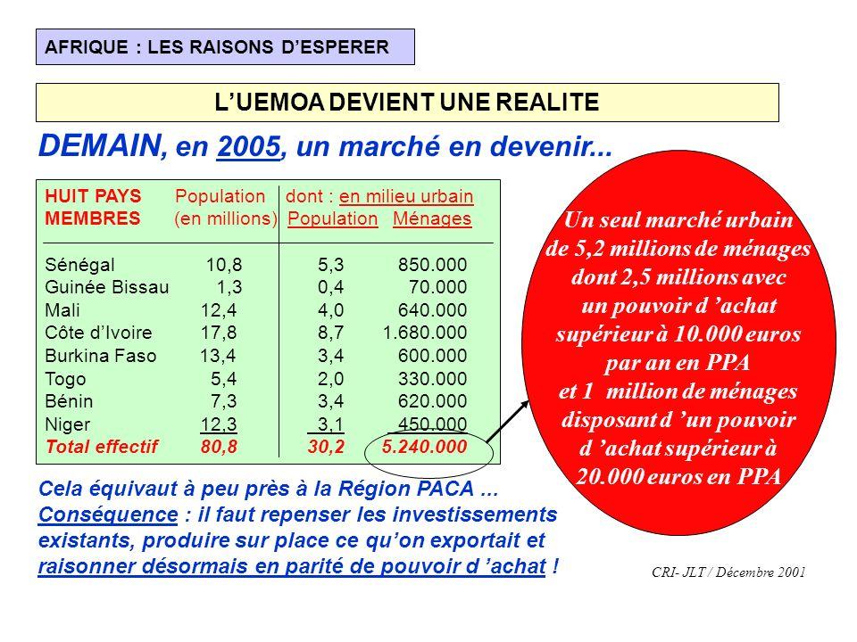 AFRIQUE : LES RAISONS DESPERER LUEMOA DEVIENT UNE REALITE DEMAIN, en 2005, un marché en devenir... HUIT PAYS Population dont : en milieu urbain MEMBRE