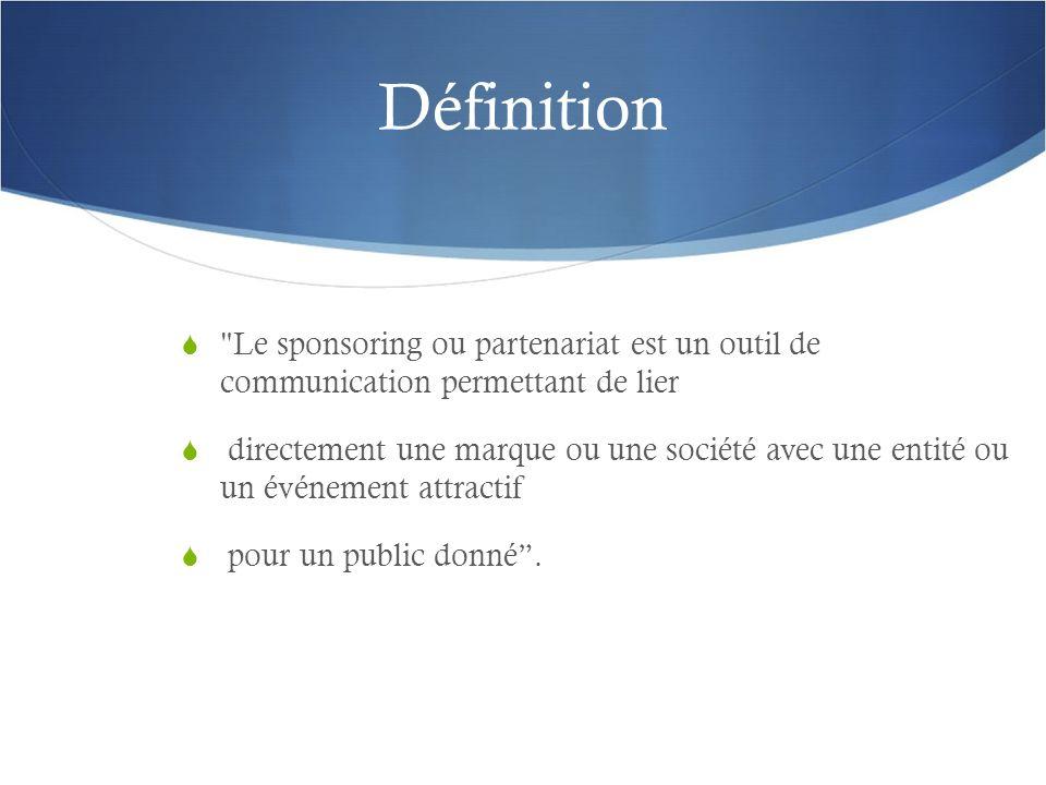 CONTACTER ATTENTION TRAVAIL DELICAT ET LONG Deux cas : Nous connaissons ou ne connaissons pas notre interlocuteur (réseau de relation ou premier contact) Etre clair, précis, rapide et efficace.