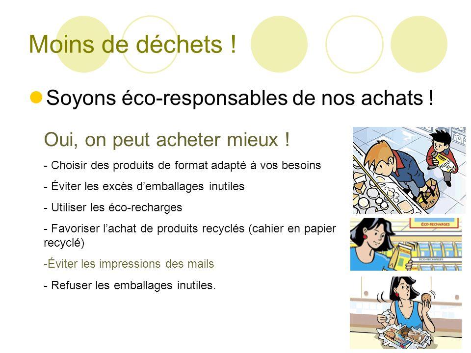 Moins de déchets ! Soyons éco-responsables de nos achats ! Oui, on peut acheter mieux ! - Choisir des produits de format adapté à vos besoins - Éviter