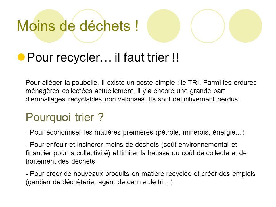 Moins de déchets ! Pour recycler… il faut trier !! Pour alléger la poubelle, il existe un geste simple : le TRI. Parmi les ordures ménagères collectée