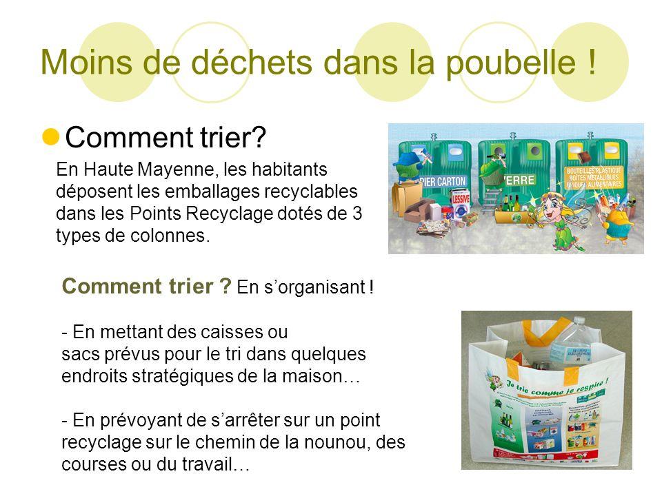 Moins de déchets dans la poubelle ! Comment trier? En Haute Mayenne, les habitants déposent les emballages recyclables dans les Points Recyclage dotés