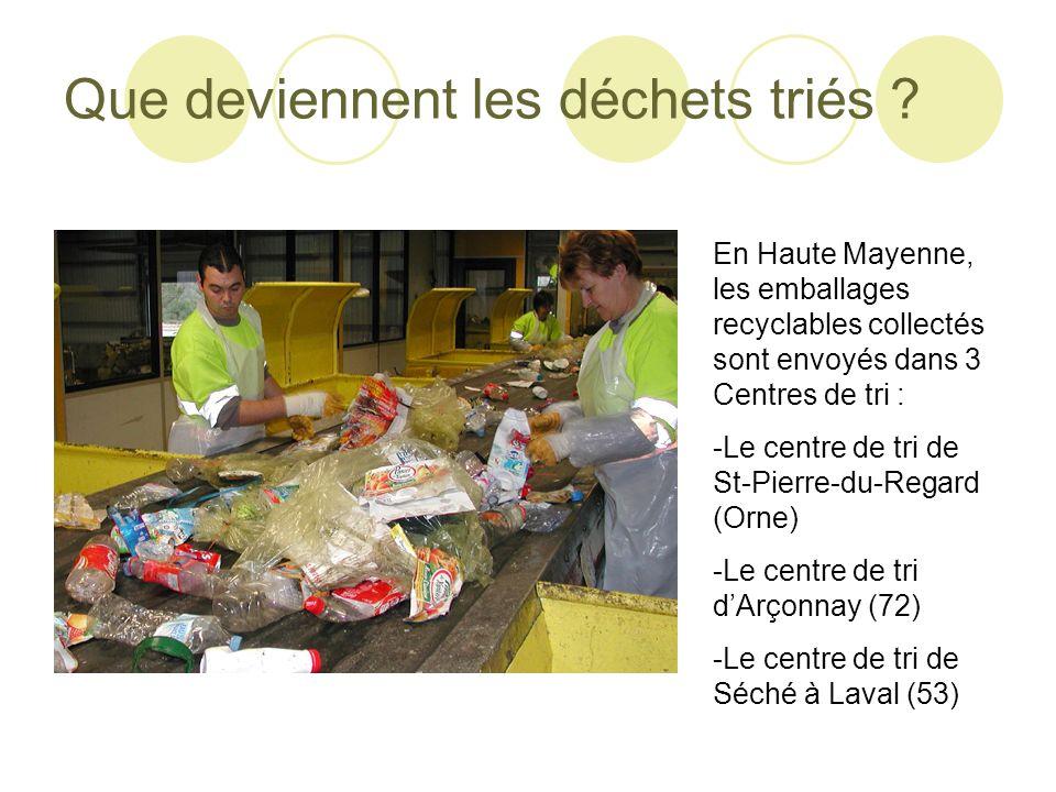 Que deviennent les déchets triés ? En Haute Mayenne, les emballages recyclables collectés sont envoyés dans 3 Centres de tri : -Le centre de tri de St