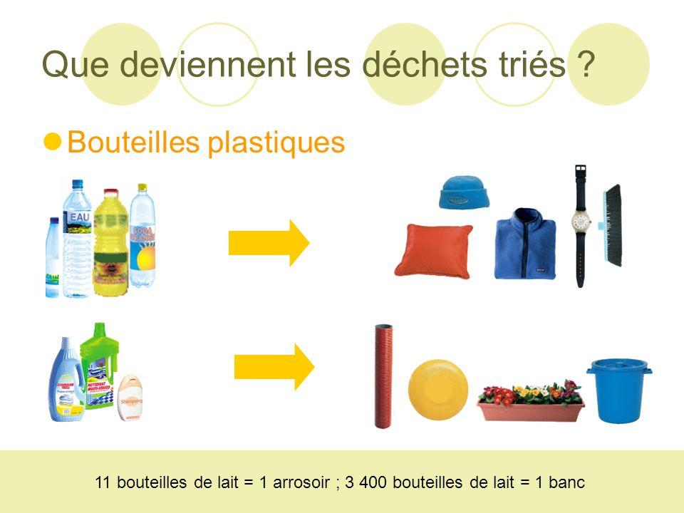 Que deviennent les déchets triés ? Bouteilles plastiques 11 bouteilles de lait = 1 arrosoir ; 3 400 bouteilles de lait = 1 banc
