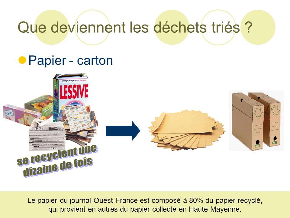 Que deviennent les déchets triés ? Papier - carton Le papier du journal Ouest-France est composé à 80% du papier recyclé, qui provient en autres du pa