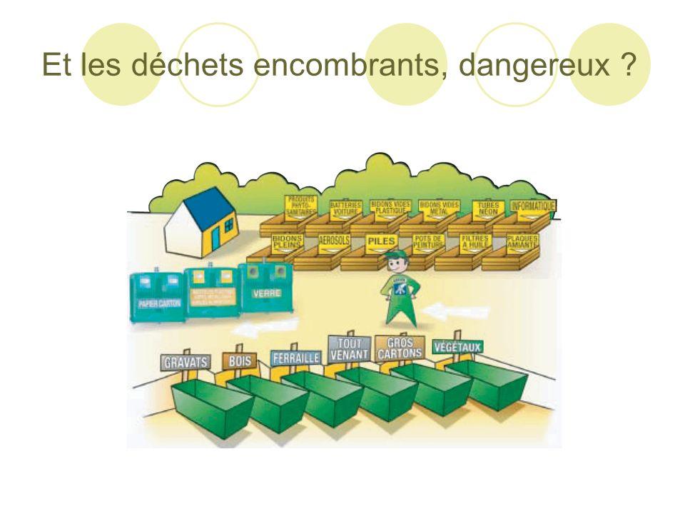 Et les déchets encombrants, dangereux ?