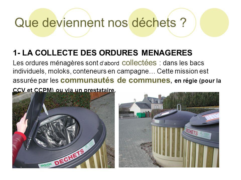Que deviennent nos déchets ? 1- LA COLLECTE DES ORDURES MENAGERES Les ordures ménagères sont dabord collectées : dans les bacs individuels, moloks, co