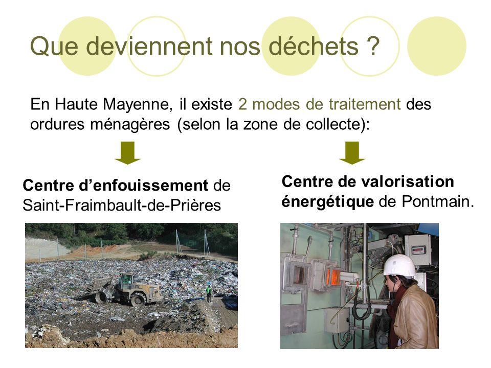 Que deviennent nos déchets ? En Haute Mayenne, il existe 2 modes de traitement des ordures ménagères (selon la zone de collecte): Centre de valorisati