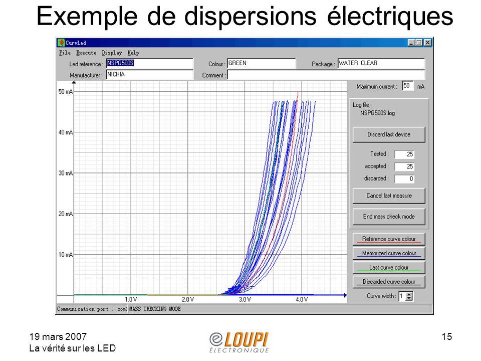 19 mars 2007 La vérité sur les LED 15 Exemple de dispersions électriques