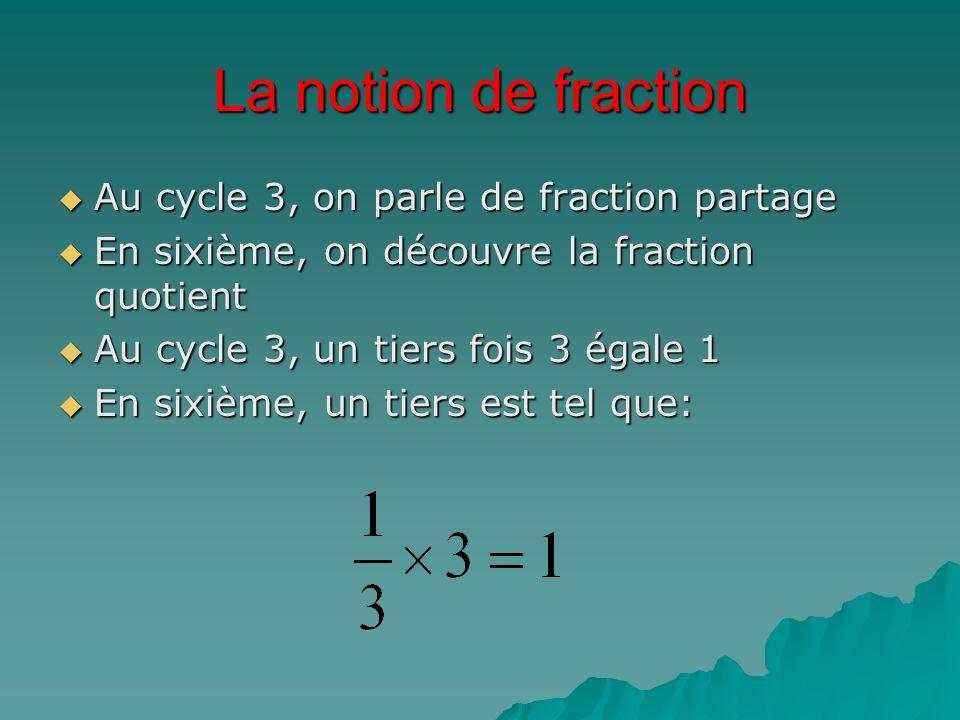 La notion de fraction Au cycle 3, on parle de fraction partage Au cycle 3, on parle de fraction partage En sixième, on découvre la fraction quotient E