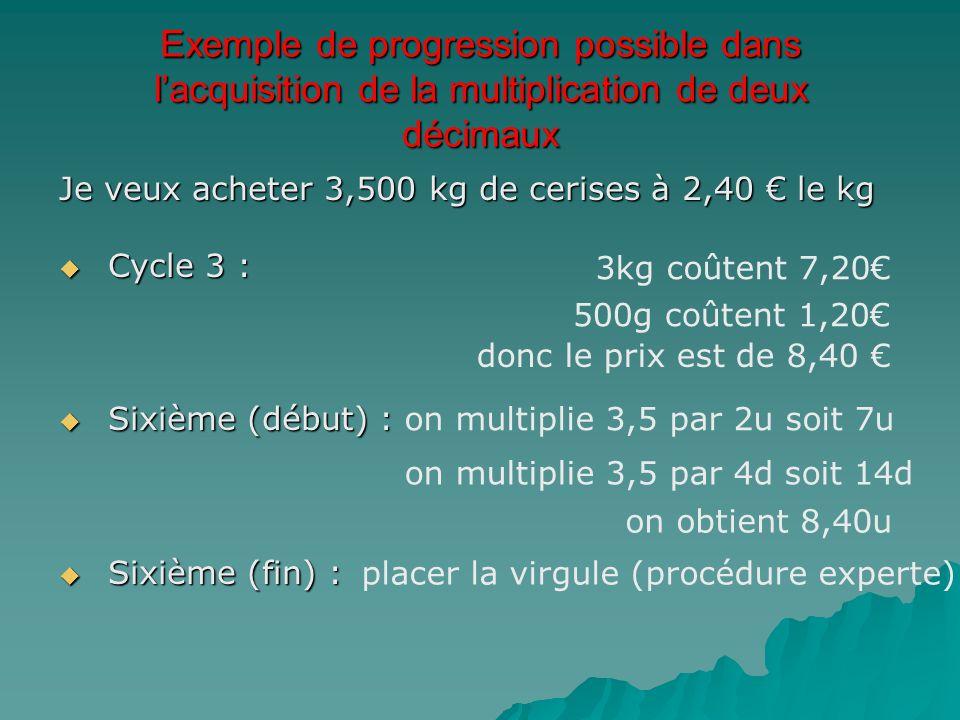 Je veux acheter 3,500 kg de cerises à 2,40 le kg Cycle 3 : Cycle 3 : Sixième (début) : Sixième (début) : Sixième (fin) : Sixième (fin) : Exemple de pr