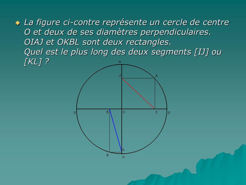 La figure ci-contre représente un cercle de centre O et deux de ses diamètres perpendiculaires. OIAJ et OKBL sont deux rectangles. Quel est le plus lo