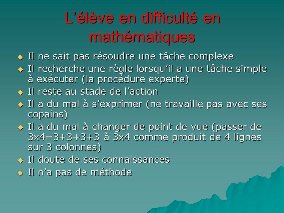 Lélève en difficulté en mathématiques Il ne sait pas résoudre une tâche complexe Il ne sait pas résoudre une tâche complexe Il recherche une règle lor