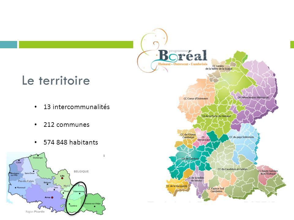 Le territoire 13 intercommunalités 212 communes 574 848 habitants