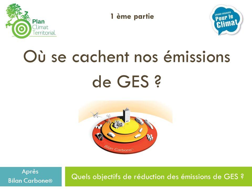Quels objectifs de réduction des émissions de GES ? Où se cachent nos émissions de GES ? Après Bilan Carbone ® 1 ème partie
