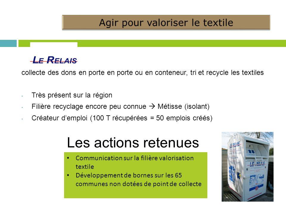 collecte des dons en porte en porte ou en conteneur, tri et recycle les textiles Très présent sur la région Filière recyclage encore peu connue Métiss