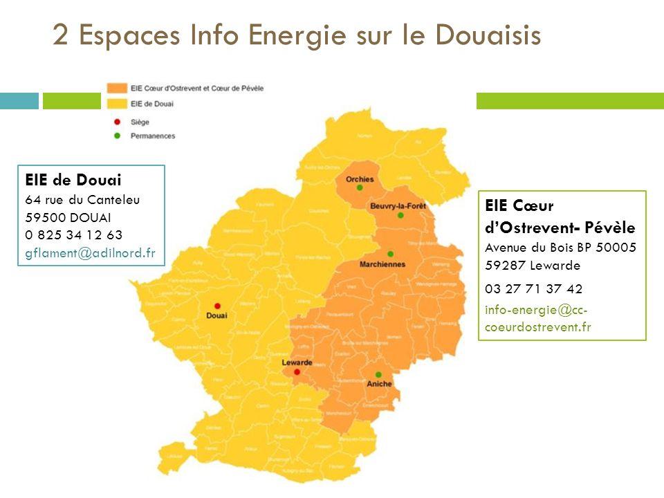 2 Espaces Info Energie sur le Douaisis EIE de Douai 64 rue du Canteleu 59500 DOUAI 0 825 34 12 63 gflament@adilnord.fr EIE Cœur dOstrevent- Pévèle Ave