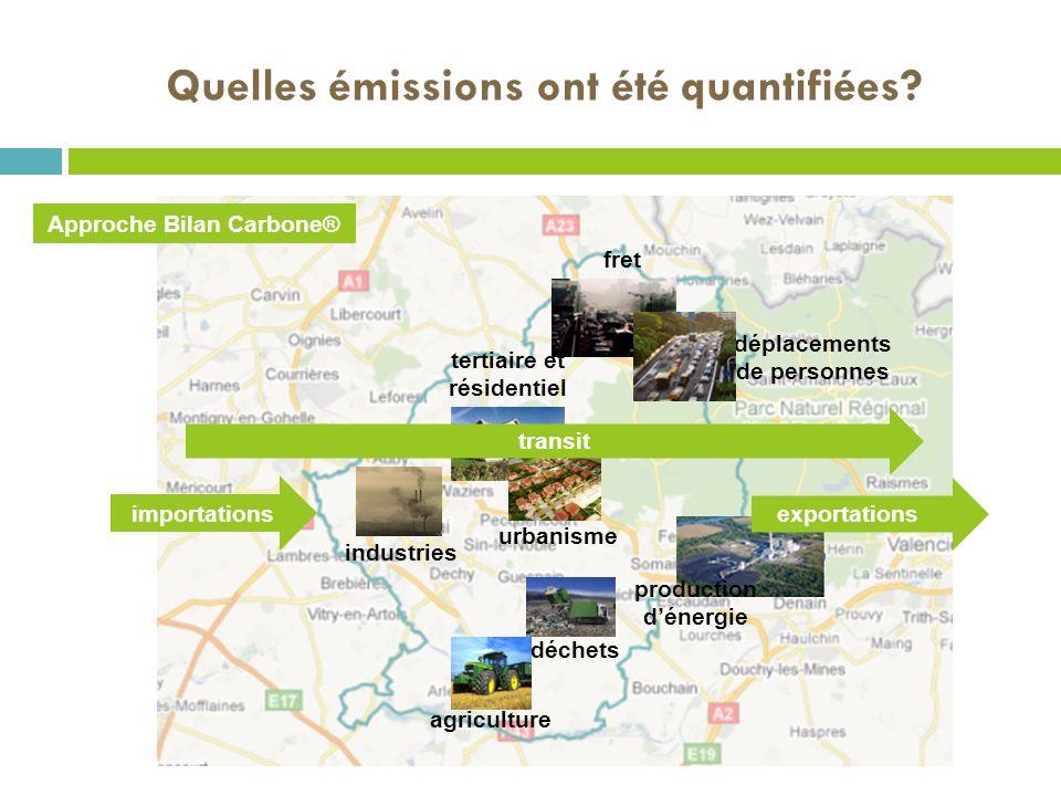 Quelles émissions ont été quantifiées? tertiaire et résidentiel urbanisme agriculture déchets production dénergie fret déplacements de personnes indus