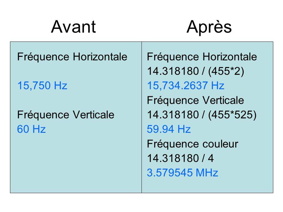 Avant Après Fréquence Horizontale 15,750 Hz Fréquence Verticale 60 Hz Fréquence Horizontale 14.318180 / (455*2) 15,734.2637 Hz Fréquence Verticale 14.318180 / (455*525) 59.94 Hz Fréquence couleur 14.318180 / 4 3.579545 MHz