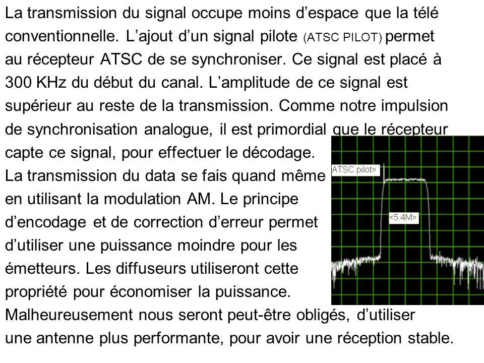 La transmission du signal occupe moins despace que la télé conventionnelle. Lajout dun signal pilote (ATSC PILOT) permet au récepteur ATSC de se synch