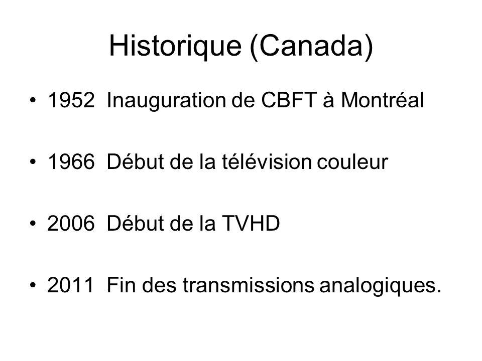Historique (Canada) 1952 Inauguration de CBFT à Montréal 1966 Début de la télévision couleur 2006 Début de la TVHD 2011 Fin des transmissions analogiques.